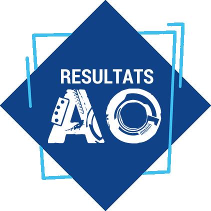 Résultat AO AGEX PURSAPS – Fianarantsoa  Du 01 janvier 2015 au 31 mars 2015